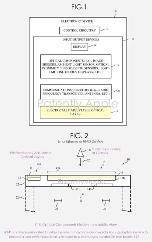 苹果公司的可调节光学层相关专利示意图