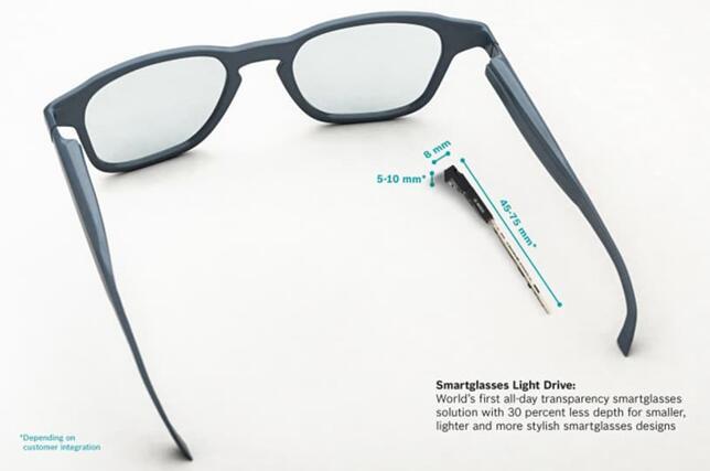 博世智能眼镜Light Drive系统是一套由MEMS微镜、光学元件、传感器和机载处理器组成的一站式多合一技术堆栈。