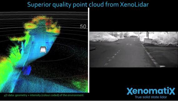 马瑞利和XenomatiX签署激光雷达联合开发协议