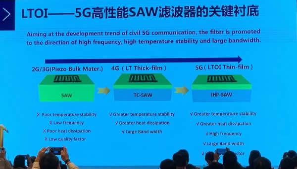 5G高性能SAW滤波器的关键衬底