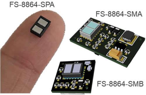 LuminWave手势识别LiDAR传感器FS-8864系列