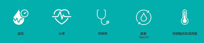 能够以医疗级精度测量五种生命体征,包括体温、血压、血氧水平、脉搏率和呼吸率