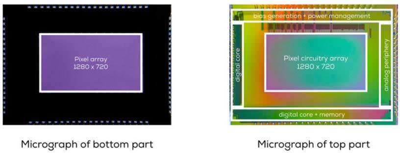 成像芯片(左)和逻辑芯片(右)