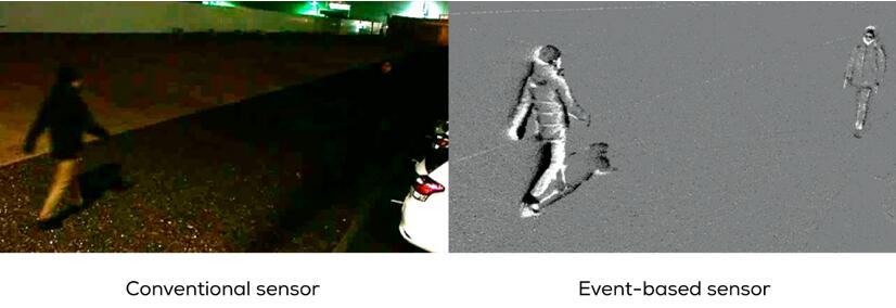传统图像传感器(左)和基于事件的图像传感器(右)的成像对比