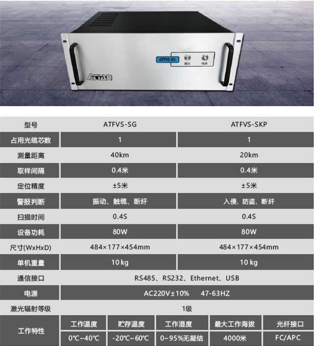亚天光电分布式光纤振动监测系统产品技术参数