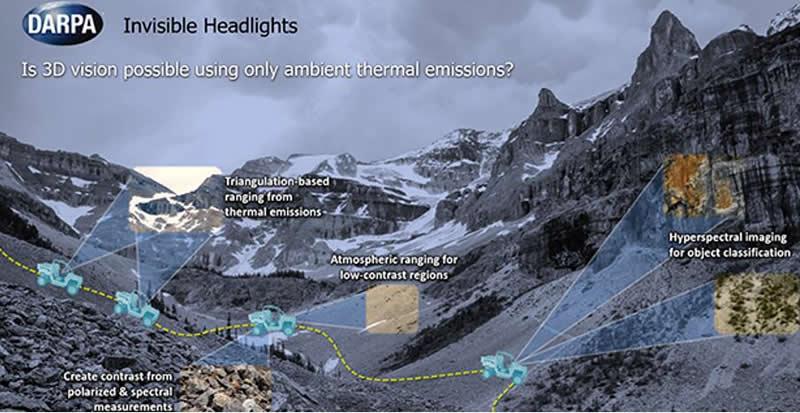 DARPA计划利用热辐射打造无源3D传感器