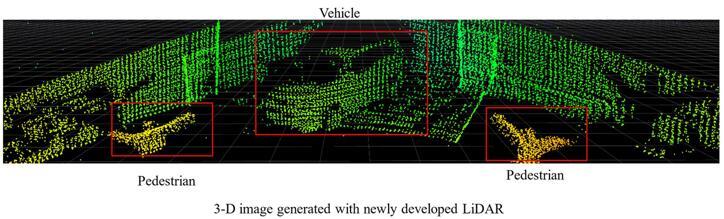三菱电机推出MEMS激光雷达解决方案