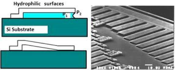 悬臂结构在MEMS器件中很常见,湿法蚀刻时会使层之间产生粘滞
