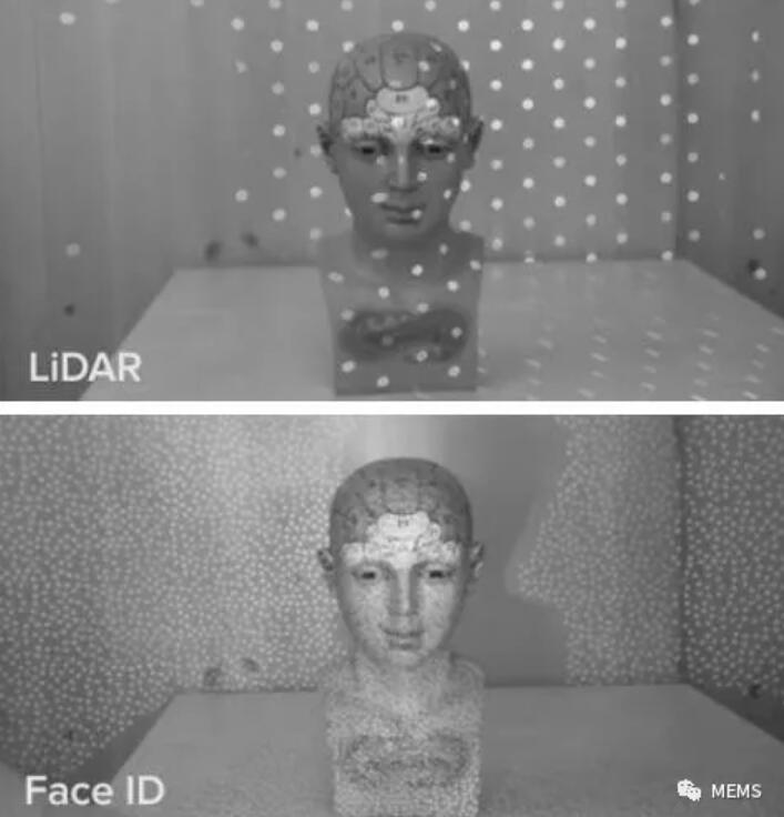 iPad Pro红外照明图案和Face ID红外照明图案