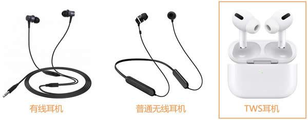 TWS耳机产业及核心元器件