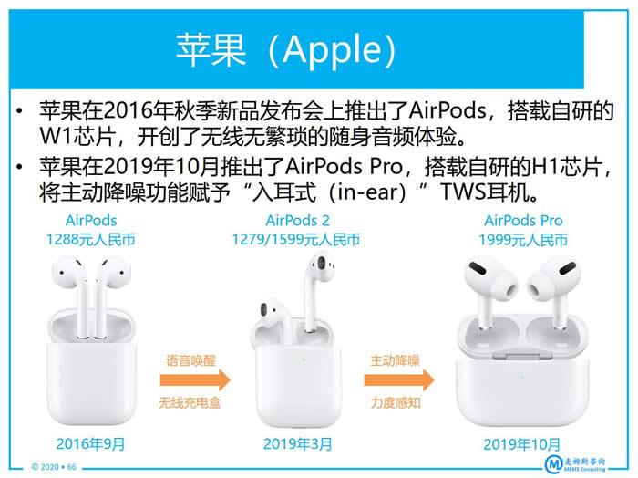 苹果发布的三代AirPods产品