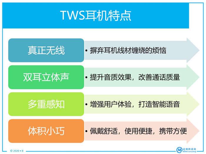 TWS耳机主要特点