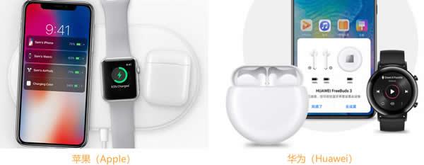 苹果和华为TWS耳机