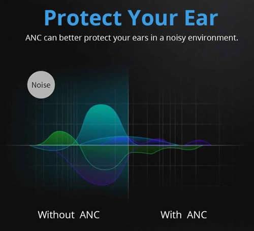 主动降噪可以保护用户耳朵