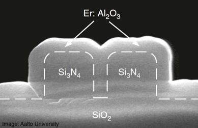 阿尔托大学运用ALD技术制造Er:Al2O3光波导放大器