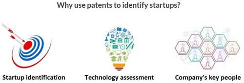 本报告通过专利申请状况分析微流控初创公司、评估技术、确认关键人员