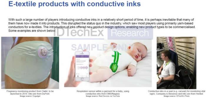 应用导电油墨的电子织物产品