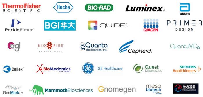 新冠肺炎(COVID-19)诊断技术、厂商及趋势