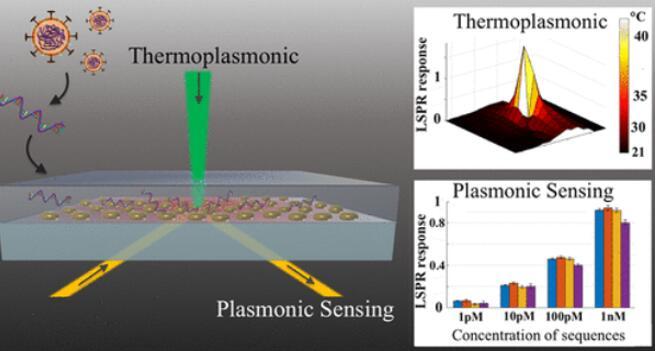 新型光学生物传感器可以检测空气中的新冠病毒
