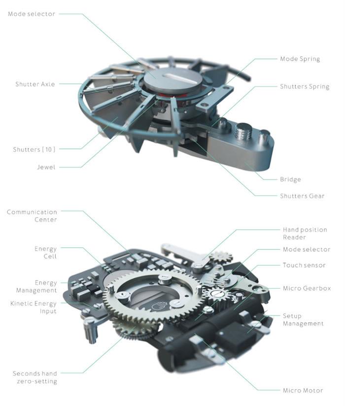 自供电的智能机械手表Ressence Type 2内部机械结构