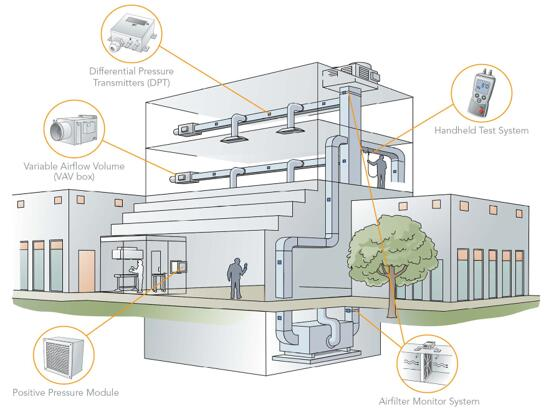 Superior Sensor Technology融资450万美元,开发压力传感器新品
