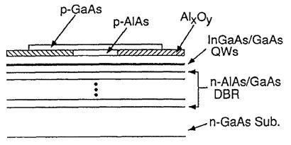 首个氧化物限制型VCSEL