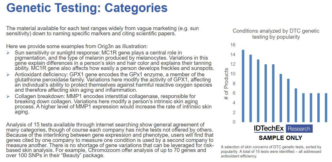 关于皮肤分析的基因测试技术内容
