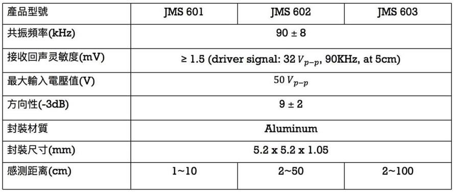 JMS产品型号与技术规格