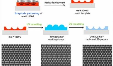 采用紫外纳米压印技术的光学3D图案化