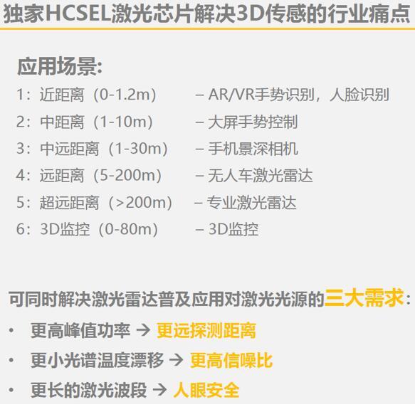 柠檬光子HCSEL面向3D传感行业的广泛应用