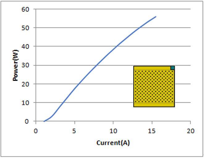 柠檬光子面向dToF应用的高能量密度VCSEL性能展示