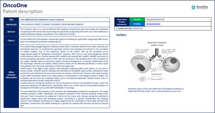 肿瘤免疫治疗领域专利详解