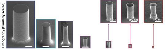 在电子显微镜下观察不同直径尺寸的硅柱
