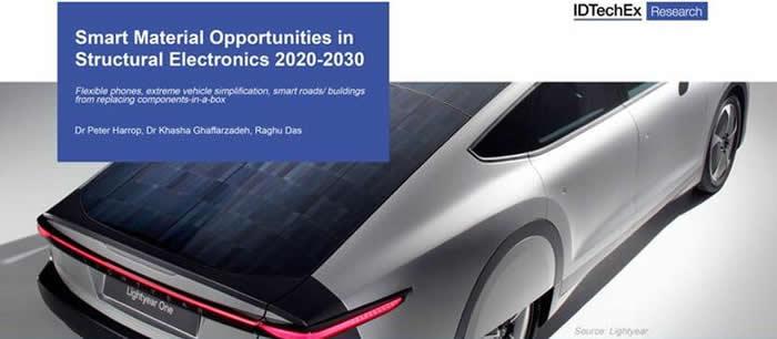 《结构电子应用的智能材料新机遇-2020版》