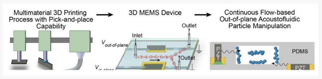 将3D打印与拾取和放置功能结合,可制造用于声波流体粒子操纵的3D MEMS器件