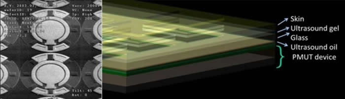 SilTerra利用Evatec薄膜沉积设备制造出的压电MEMS器件