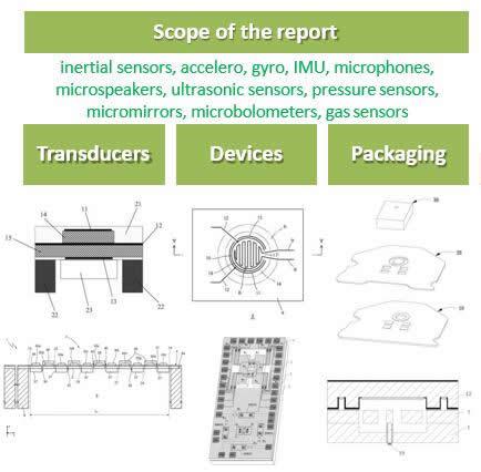 《MEMS传感器和执行器2019年专利动态》报告研究范围