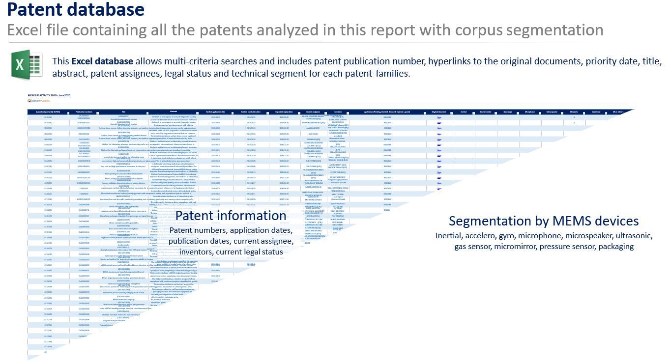 MEMS专利数据库