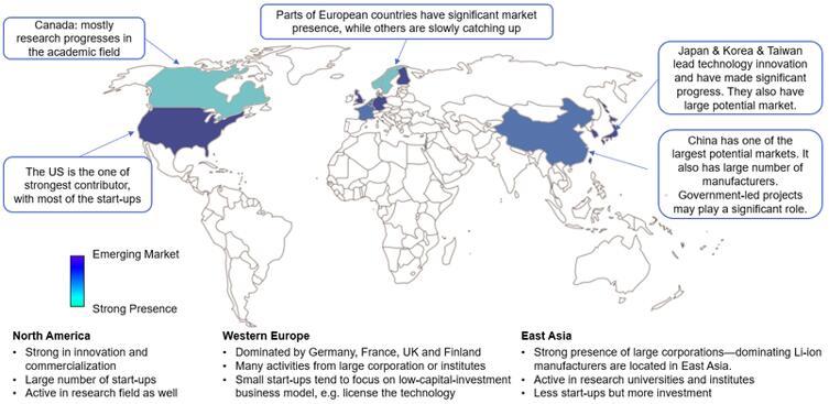 按地区细分的市场研究《柔性、印刷及薄膜电池技术和市场趋势-2020版》