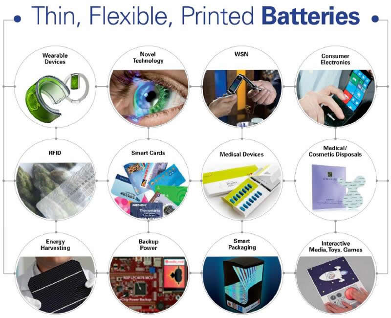 薄膜、柔性、印刷电池的主要应用