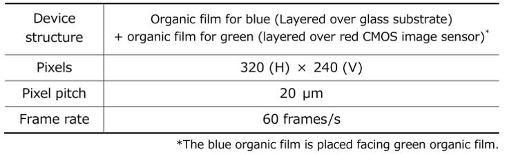 三层彩色图像传感器规格