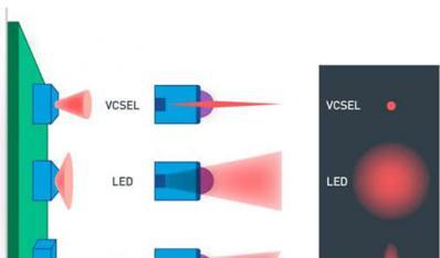 """第25期""""见微知著""""培训课程:VCSEL核心技术"""