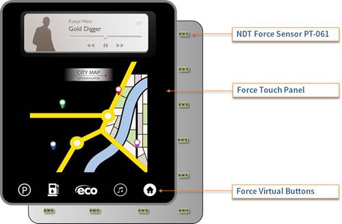 NDT压感触控座舱应用——压感中控台面板示意