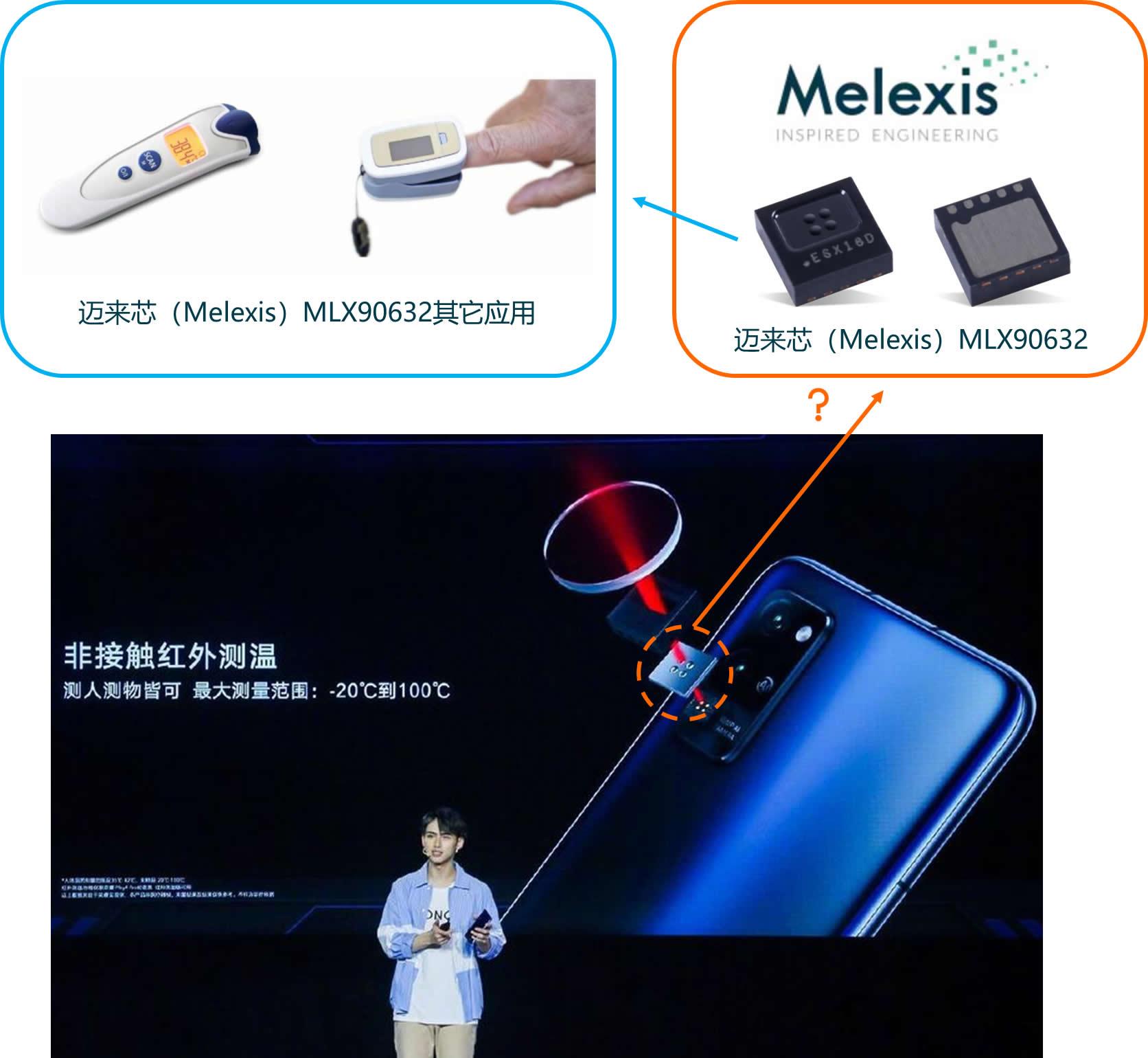 荣耀Play4 Pro红外测温版集成热电堆探测器,猜测是迈来芯(Melexis)MLX90632