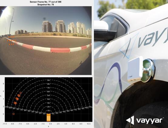 Vayyar推出高分辨率车规级4D成像雷达评估套件