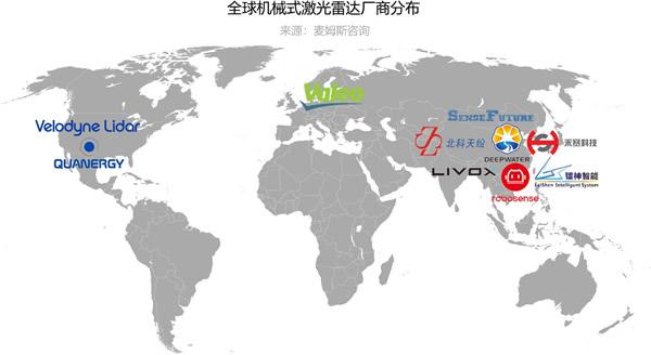 全球机械式激光雷达厂商分布(来源:麦姆斯咨询)