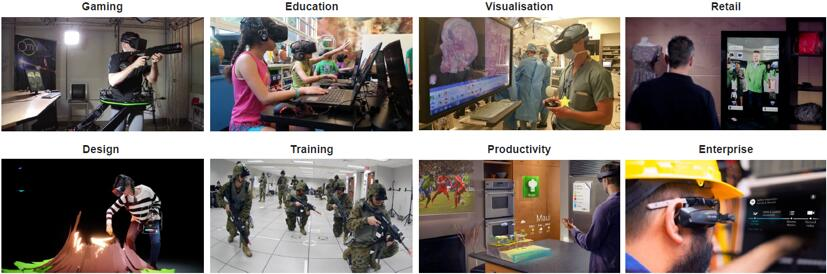 AR/VR/MR典型应用