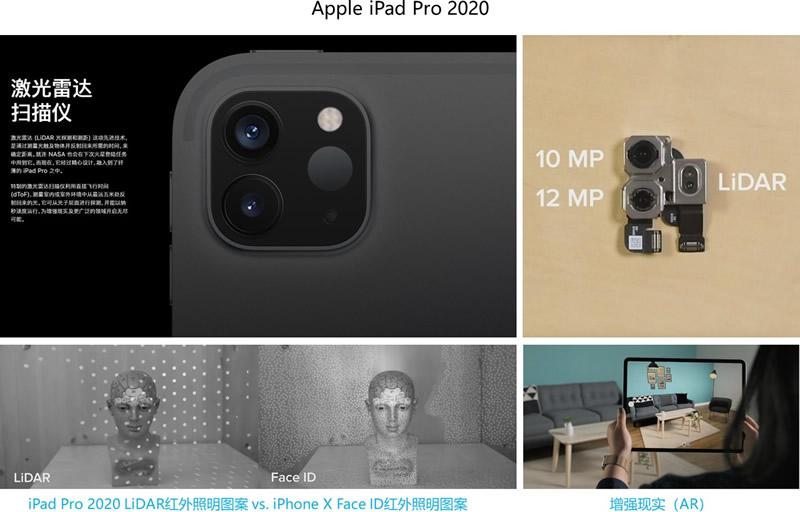 苹果平板电脑iPad Pro 2020及激光雷达扫描仪(LiDAR)(来源:麦姆斯咨询)