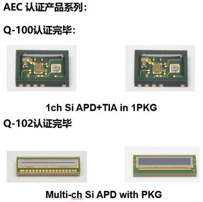 滨松已通过AEC认证的车载激光雷达用传感器产品举例