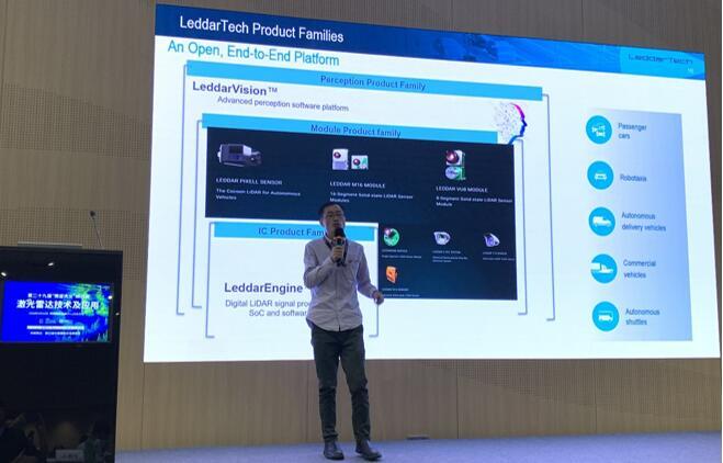 LeddarTech客户经理程红雨先生介绍公司产品组合